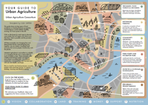 A Guide to Urban Agriculture & Case Studies